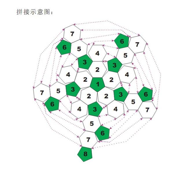 【32片不织布数字】彩色带巧手~附足球_方法摩托车360度操作怎么旋转教程图片